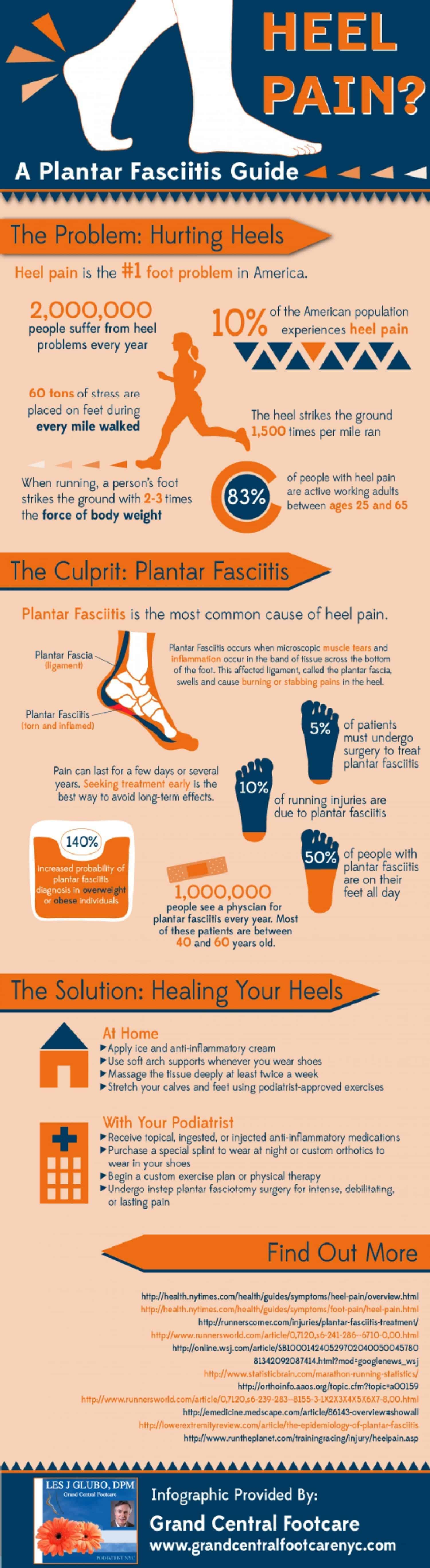 the symptoms and treatment of plantar fasciitis Treatment for plantar fasciitis: self-care treatments can help reduce the pain and inflammation linked with plantar fasciitis in some cases, home treatments may be all that are needed to reduce.